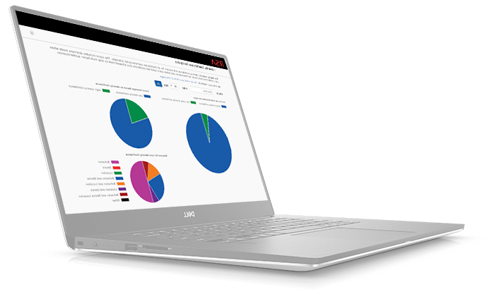 A Dell Laptop with some pie charts on the screen showing RSA's secureID suite